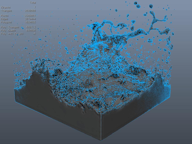 flex 1million particles softimage viewport