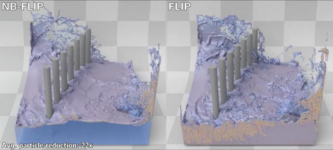narrow-band flip simulation