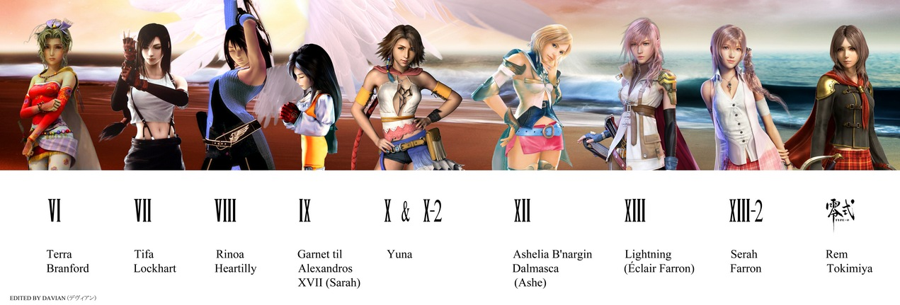Final Fantasy female characters