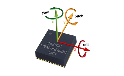 IMU inertial measurement unit