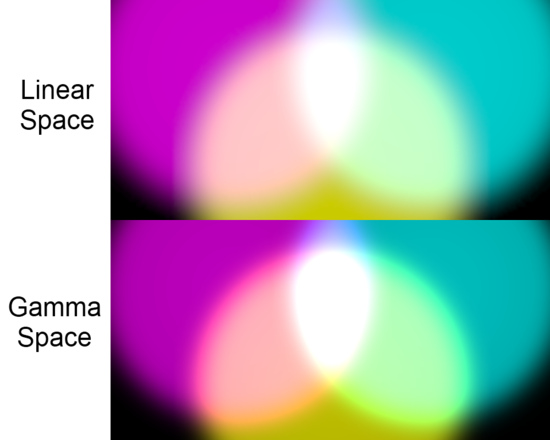 LinearLighting-mixing-colors