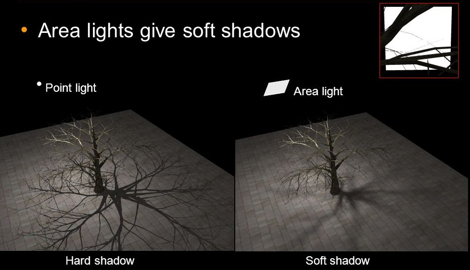 soft-shadows