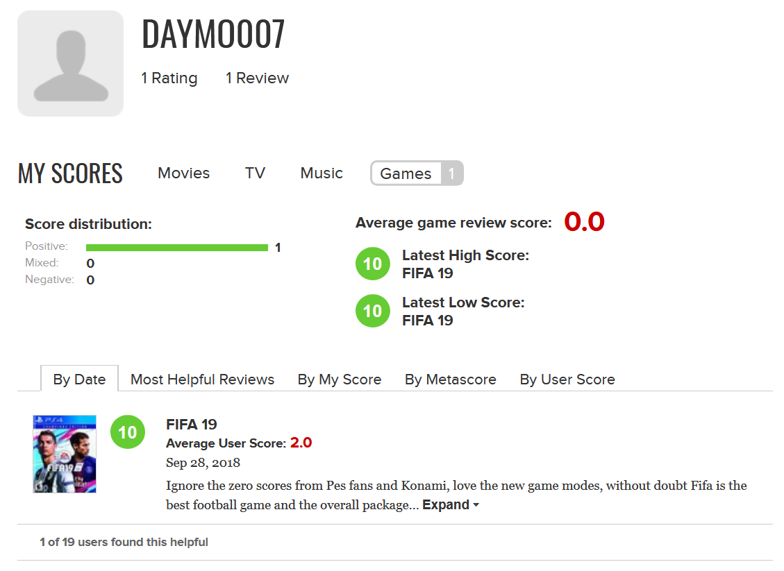 daym0007-review
