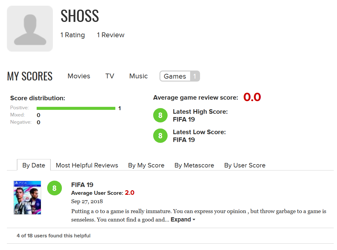 shoss-review